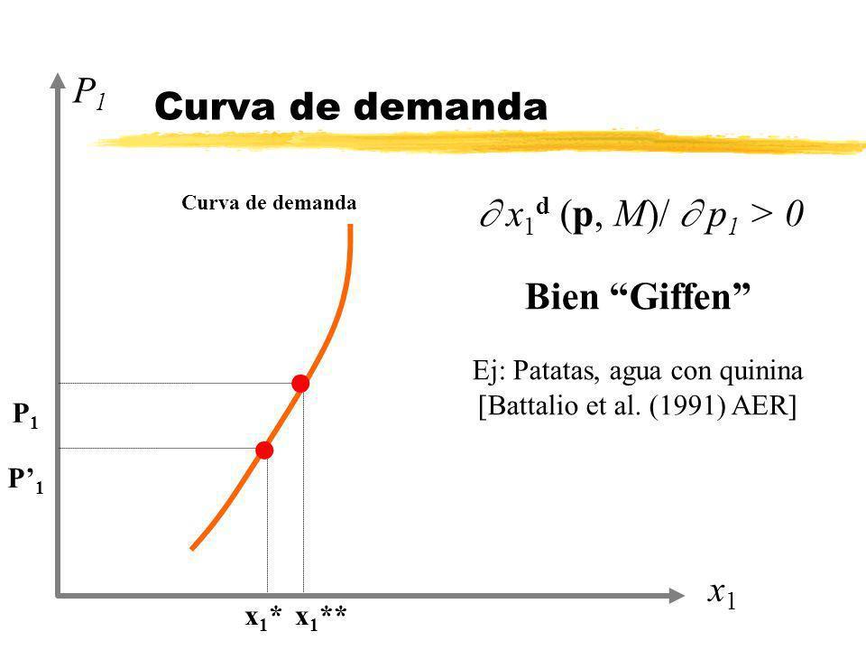 Ej: Patatas, agua con quinina [Battalio et al. (1991) AER]